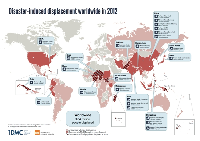 Disaster-induced Displacement Worldwide in 2012  Source: http://idmcnrc.files.wordpress.com/2013/05/world-map-global-estimates-2012.jpg