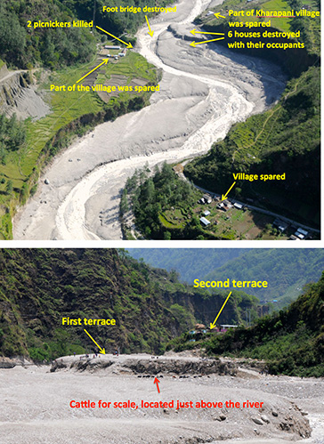 Explained: Seti River floods in May 2012, Nepal- A chain of events, starting at 25,000 feet! (5/6)