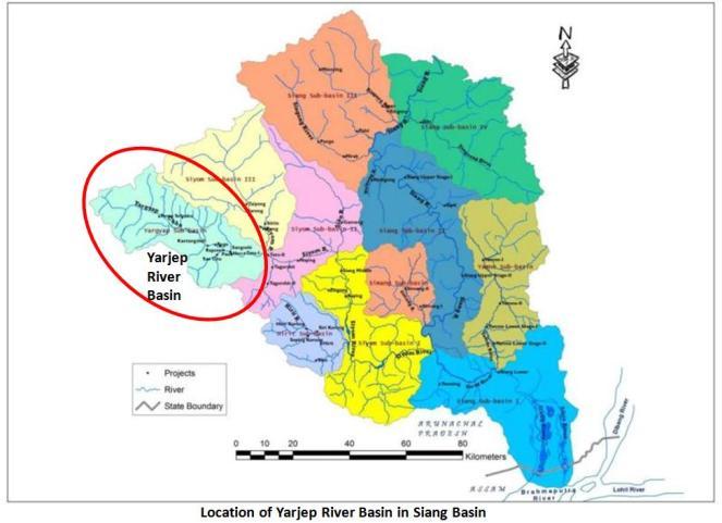 Siang basin