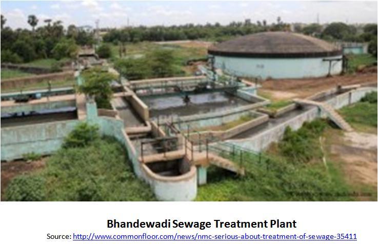 Bhandewadi Sewage Treatment Plant