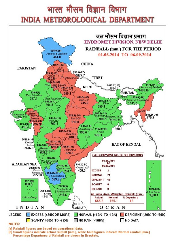 Rainfall Map from IMD showing that J&K received 558 mm rainfall till Sept 6, progressing to excess rainfall category in three days from deficit category on Sept 3, see the next map below