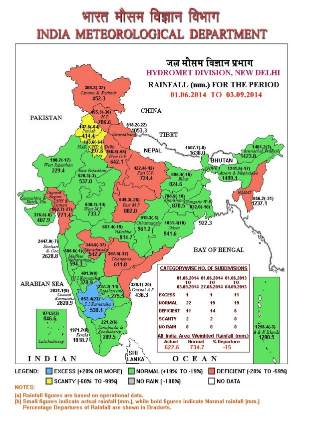 IMD Map of Sept 3, 2014, showing J&K in deficit rainfall category (brown colour) with seasonal rainfall of 308 mm