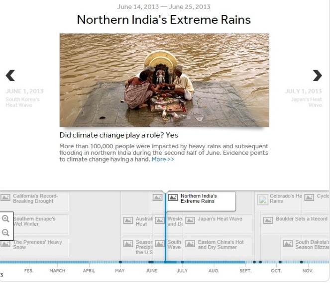 American Meteorology Society confirms role of Climate Change in Uttarakhand Disaster of June 2013 (climatecentral.org)