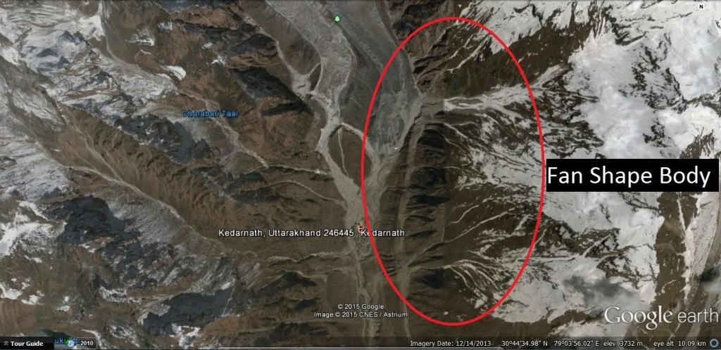 केदारनाथ के दोनों ओर फैन शेप बाॅडी (गुगल ईमेज)