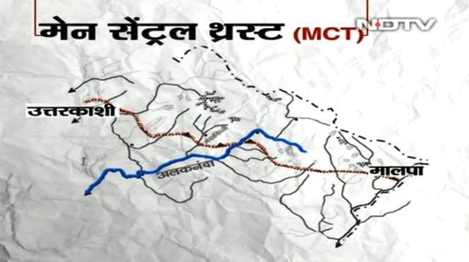 HR NDTV CMT
