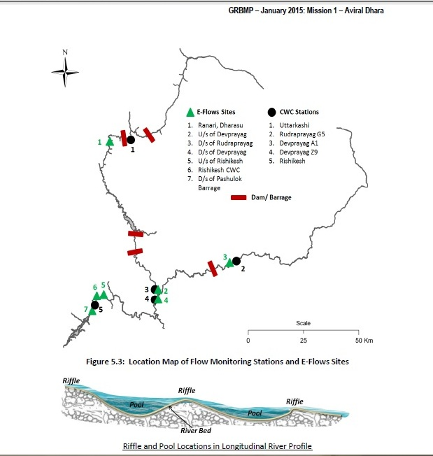 E-flow sites along Upper Ganga (Source: GRBMP Mission 1 document)
