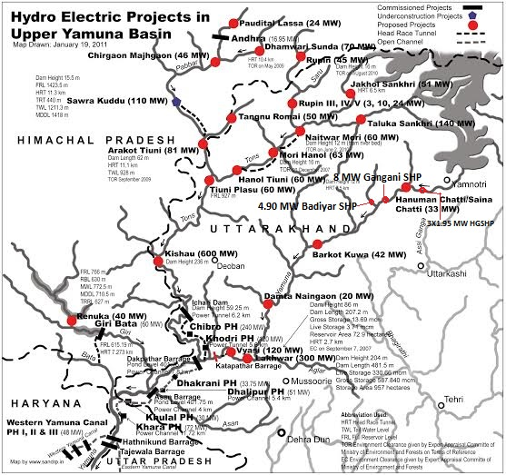 Yamuna Basin Map (SANDRP) showing existing and proposed power projects and dams on Yamuna River
