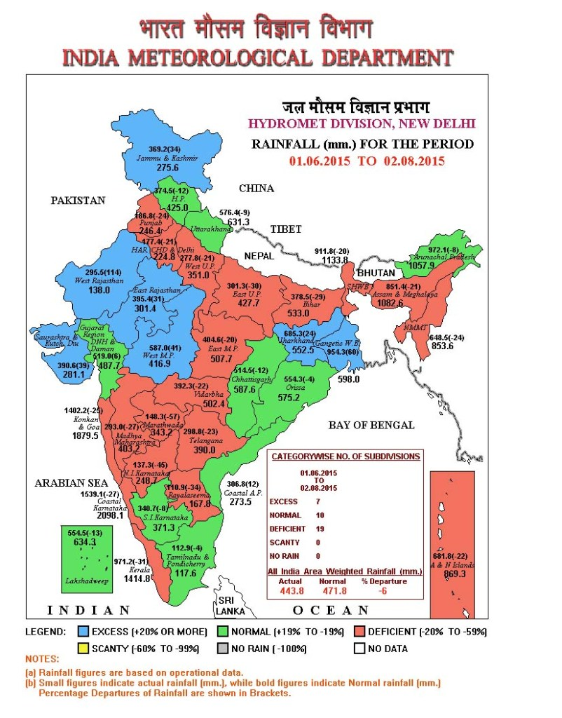 Cumulative Rainfall 01 June-02 Aug. 2015 (Source: IMD)
