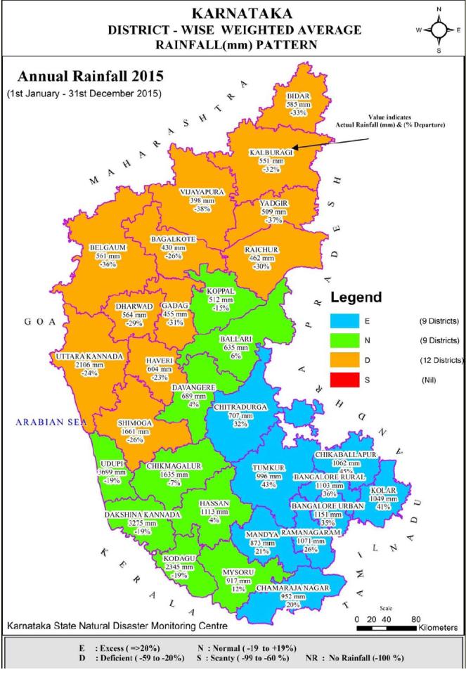 Karnataka ARM