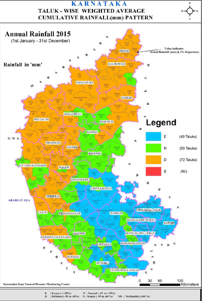 Karnataka Taluk wise rainfall map 2015
