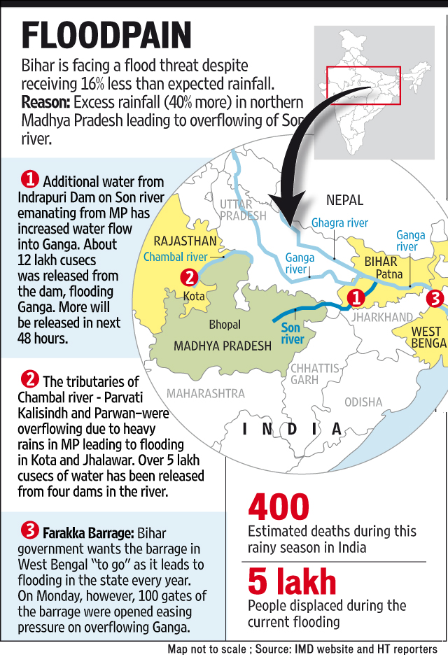 Flood Map from The Hindustan Times