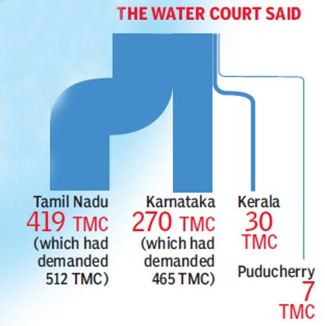 cauvery-graphic-1-jpg