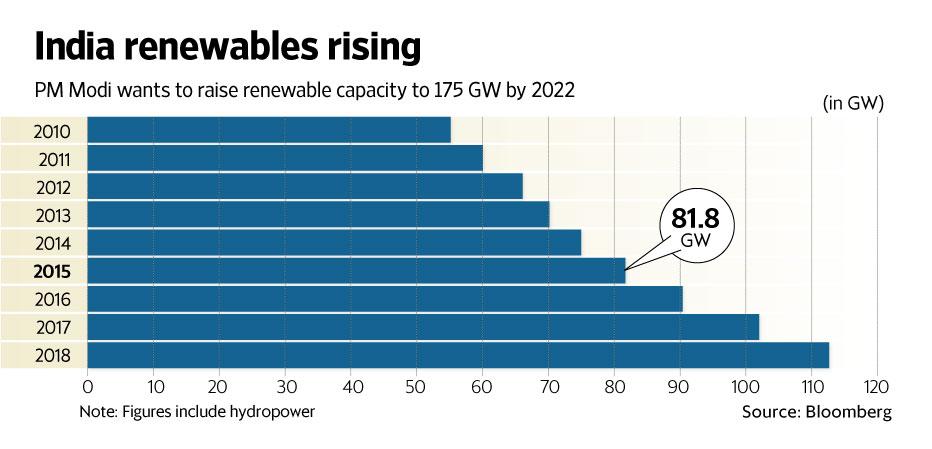 g-pg1-renewable-enrweb