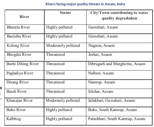 Brahmaputra 10.png