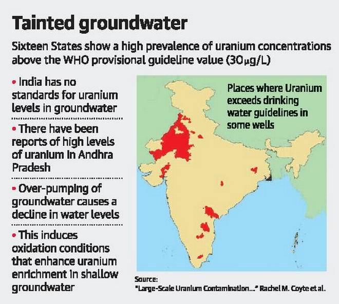 DRP News Bulletin 11 June 2018 (Groundwater Pollution: The Hidden ...