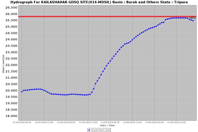 Kailashahar Tripura 130618 2