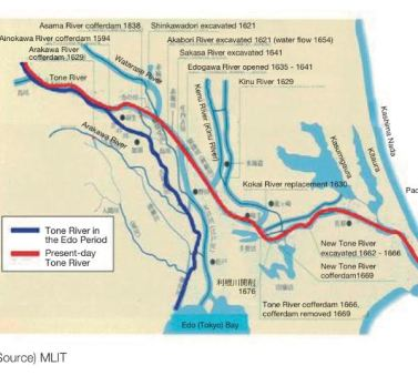 The Eastward diversion of the Tone by Tokugawa. Source-Ministry of Land ,Infrastructure and Transport publication