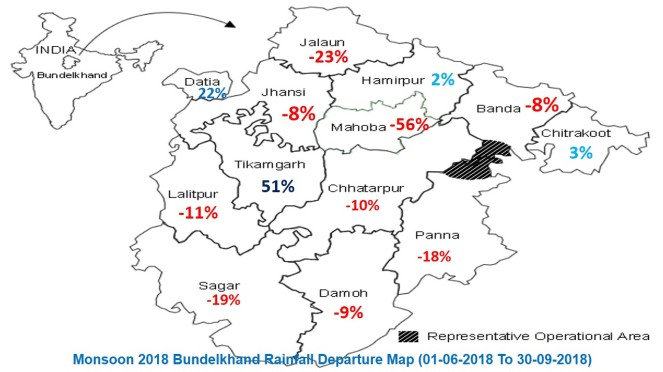 Budelkhand Rainfall 2018 Map