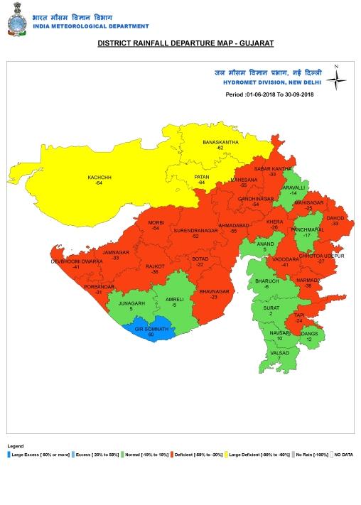 Gujarat 2018 Cumulative
