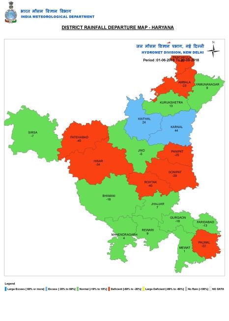 Haryana 2018 Cumulative
