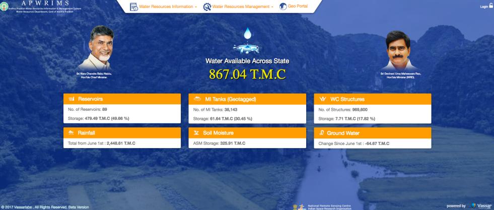 Andhra Pradesh – SANDRP