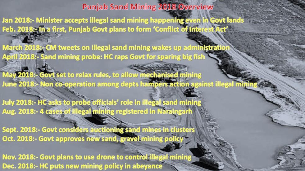 Punjab Sand Mining 2018 Overview: SAD SAGA OF STATE FAILURE – SANDRP