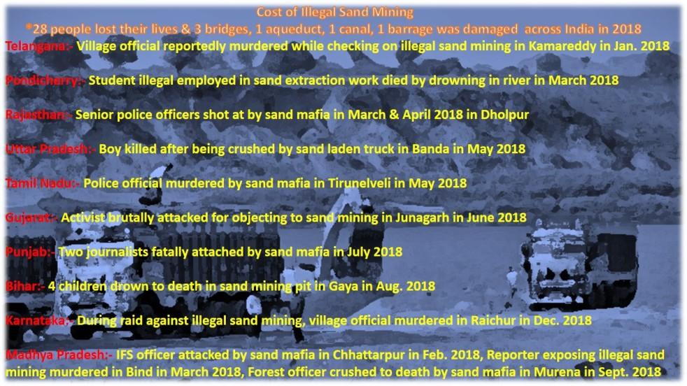 DRP News Bulletin 04 March 2019: INDIA SAND MINING 2018