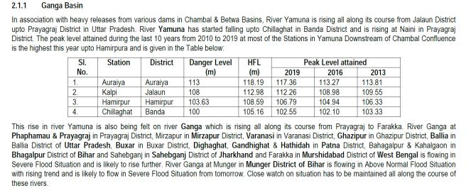 21 9 19 Ganga basin