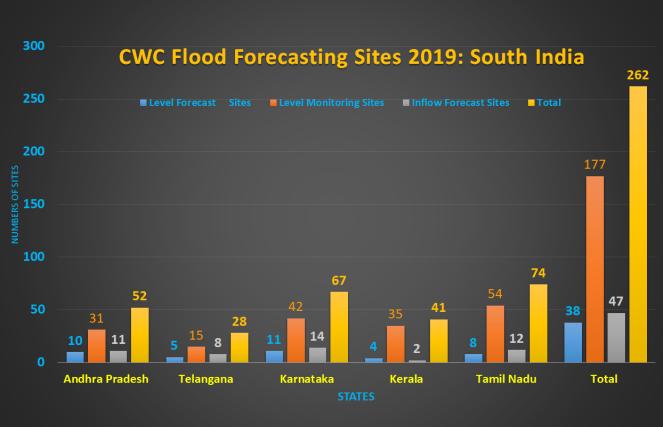 CWC FF SI 2019 BC